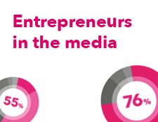 Entrepreneurs in the media